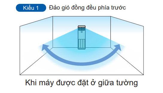 Điều hòa tủ đứng skyair DaikinFVQ140CVEB/RZR140MYM