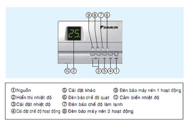 Điều hòa Package giấu trần nối ống gió Daikin FDR05NY1/RUR05NY1