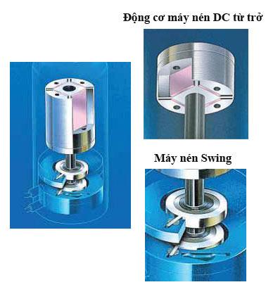 Điều hòa treo tường Daikin inverter 2 chiều FTXS71GVMV/RXS71GVMV