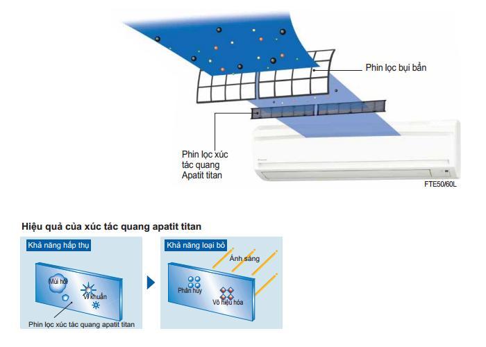Điều hòa treo tường Daikin inverter 2 chiều FTXM25HVMV/RXM25HVMV