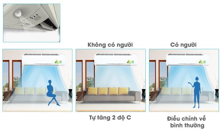 Điều hòa treo tường 1 chiều Daikin inverterFTKJ50NVMVW/RKJ50NVMV