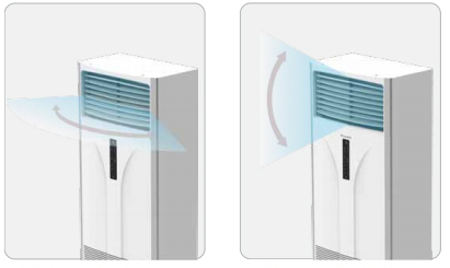 điều hòa tủ đứng Daikin FVRN100BXV1V/RR100DBXV1V