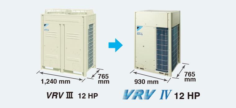 Điều hòa trung tâm VRV-IV-H